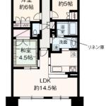 使いやすい3LDKの間取。全室収納あり。キッチン→洗面は便利な2WAYです。廊下、洗面、トイレ内等、多めの収納スペースがうれしい間取です。(間取)